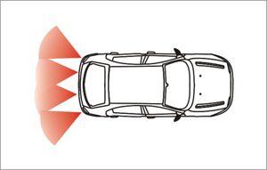 Detection zone parking sensors ultrasonic