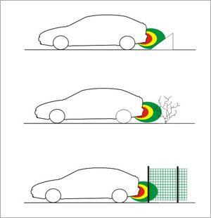 Obstacle parking sensors electromagnetic