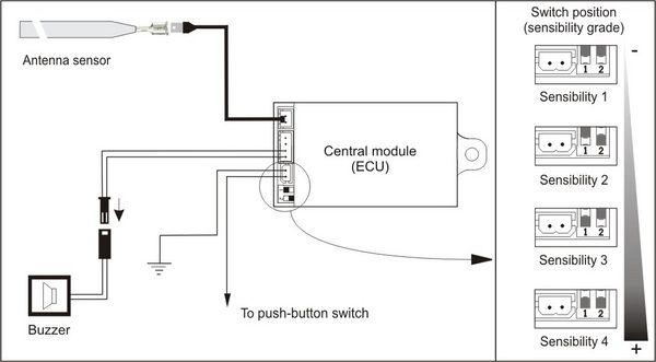 1969 gm parking light wiring diagram front parking sensor wiring diagram proxel - principle of operation of parking sensor eps