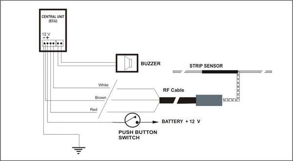 Electromagnetic Parking Sensor front diagram EPS-STRIP FRONT