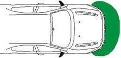 Parking sensors EPS-STRIP FRONT Green zone