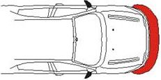 Parking sensors EPS-STRIP FRONT Red zone