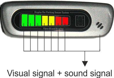 LED display parking sensor for electromagnetic