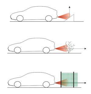 obstáculos sensores de aparcamiento por ultrasonidos