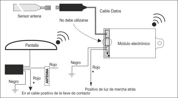 Esquema de conexiones sensores traseros de aparcamiento electromagnético con pantalla EPS invisibles DUAL 3.0