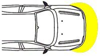 Eps Parking Sensor de Zona Dual Frontal 1