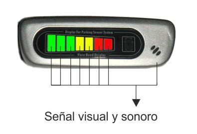 Sensor de estacionamiento de la exhibición de LED para electromagnética