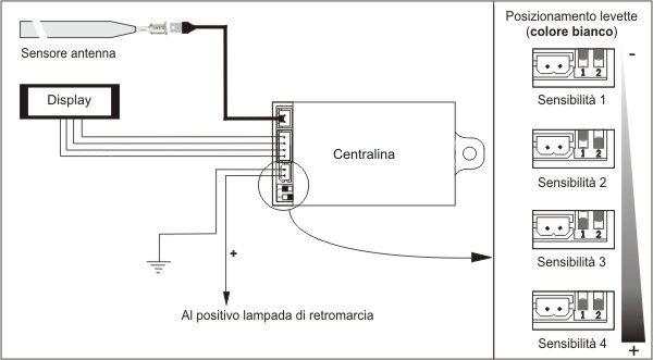 Schema Elettrico Sensori Di Parcheggio : Proxel principio di funzionamento dei sensori