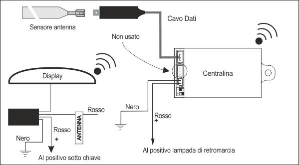 schema elettrico sensori di parcheggio eps dual 3 display wireless