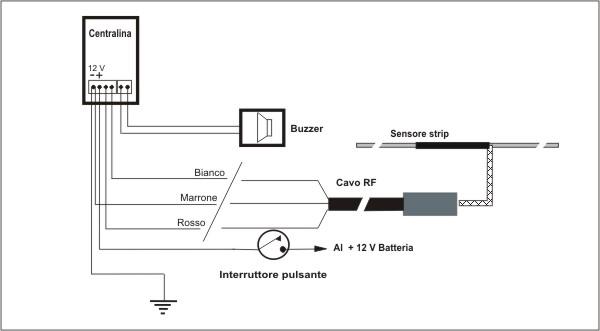 Schema elettrico sensori di parcheggio elettromagnetici anteriori EPS STRIP FRONT